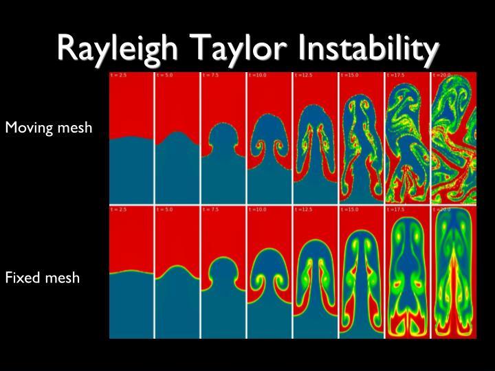 Rayleigh Taylor Instability