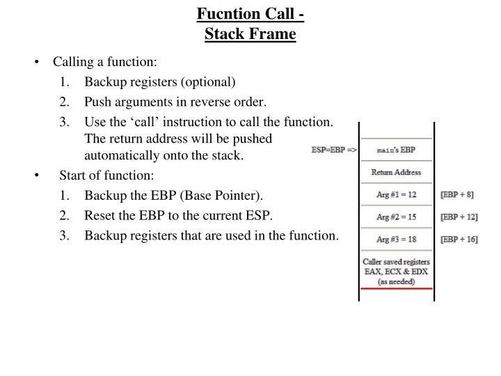 Fucntion call stack frame