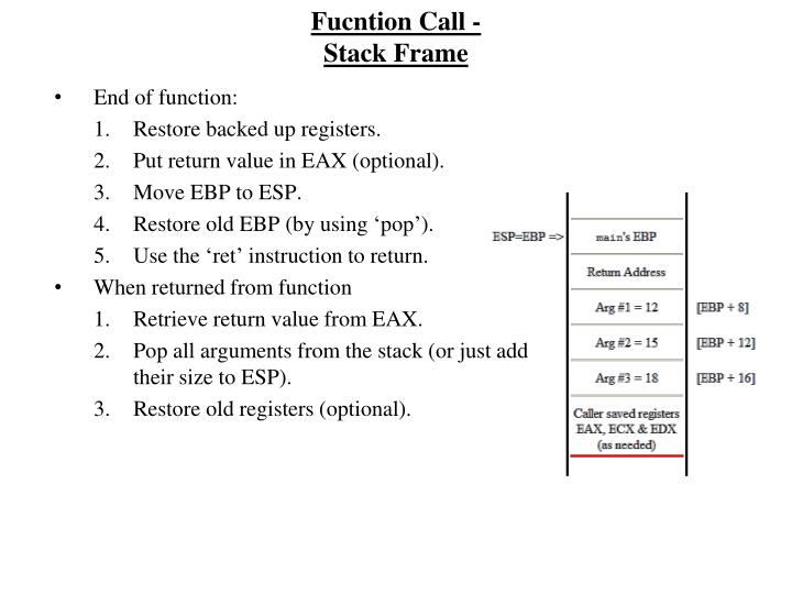 Fucntion Call - Stack Frame