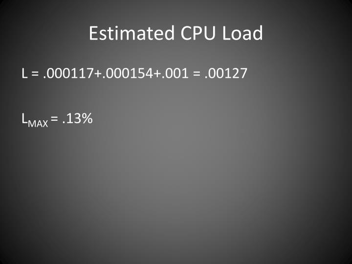 Estimated CPU Load