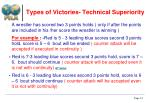 types of victories technical superiority1