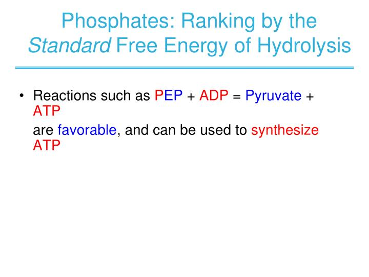 Phosphates: Ranking by the