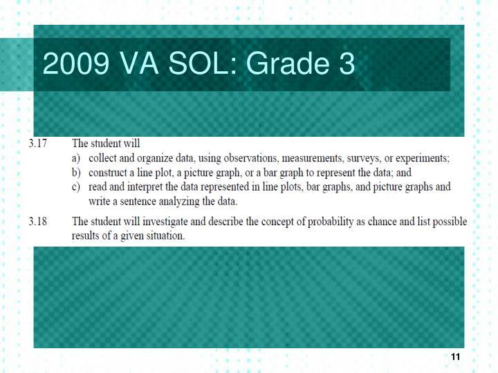 2009 VA SOL: Grade 3