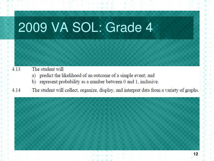 2009 VA SOL: Grade 4