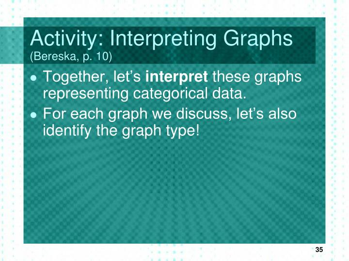 Activity: Interpreting Graphs