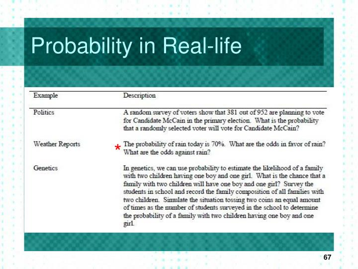Probability in Real-life