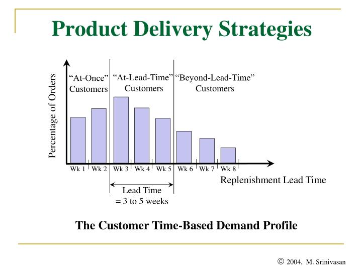 Product Delivery Strategies