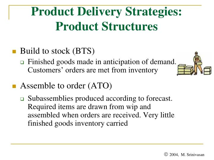 Product Delivery Strategies: Product Structures