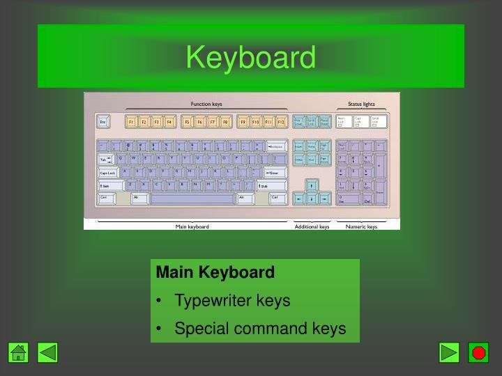 Main Keyboard