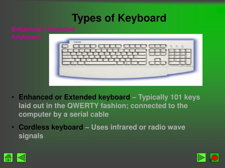 Types of Keyboard
