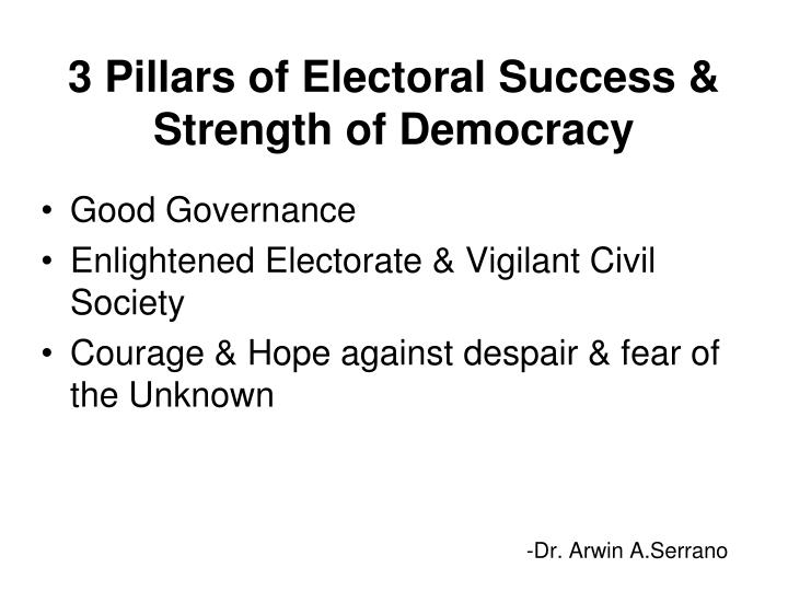 3 Pillars of Electoral Success & Strength of Democracy