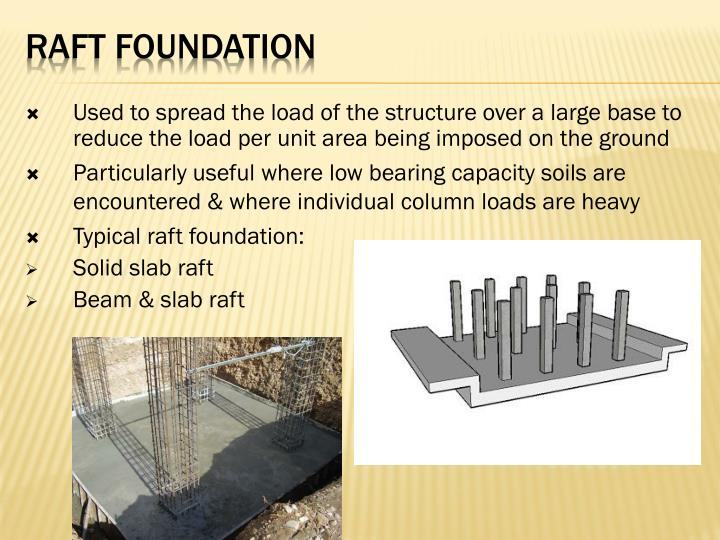 Used to spread the load of the structure over a large base to reduce the load per unit area being imposed on the ground