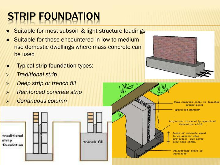 Strip foundation