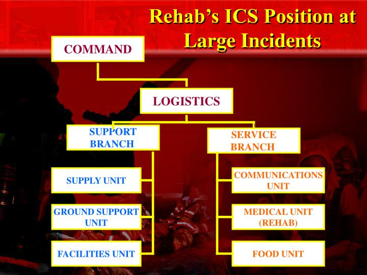 Rehab's ICS Position at Large Incidents