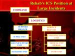 rehab s ics position at large incidents