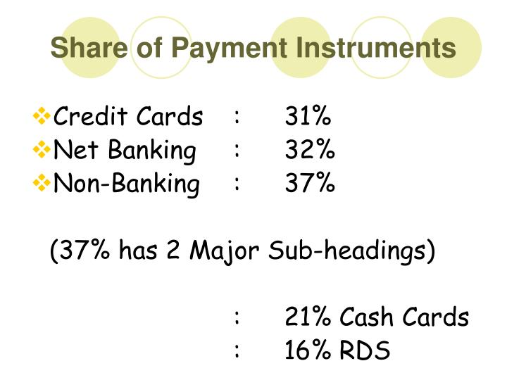 Share of Payment Instruments