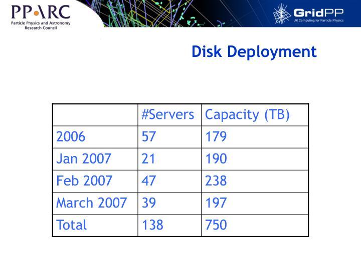 Disk Deployment