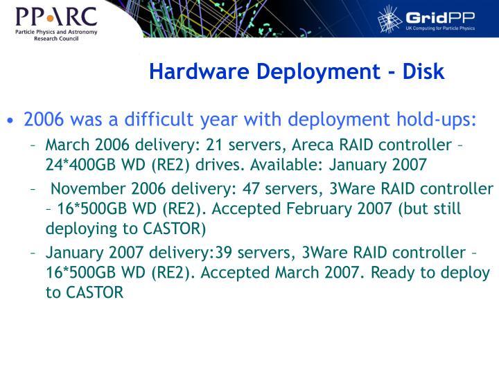 Hardware Deployment - Disk