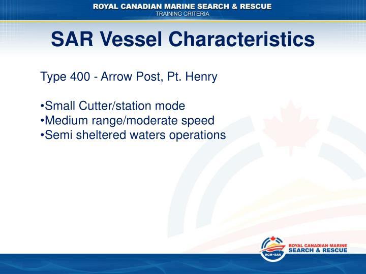 SAR Vessel Characteristics