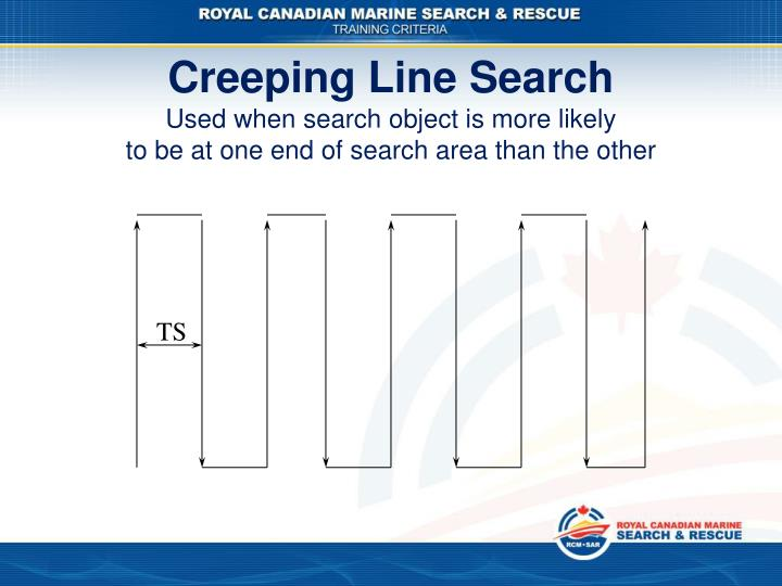 Creeping Line Search