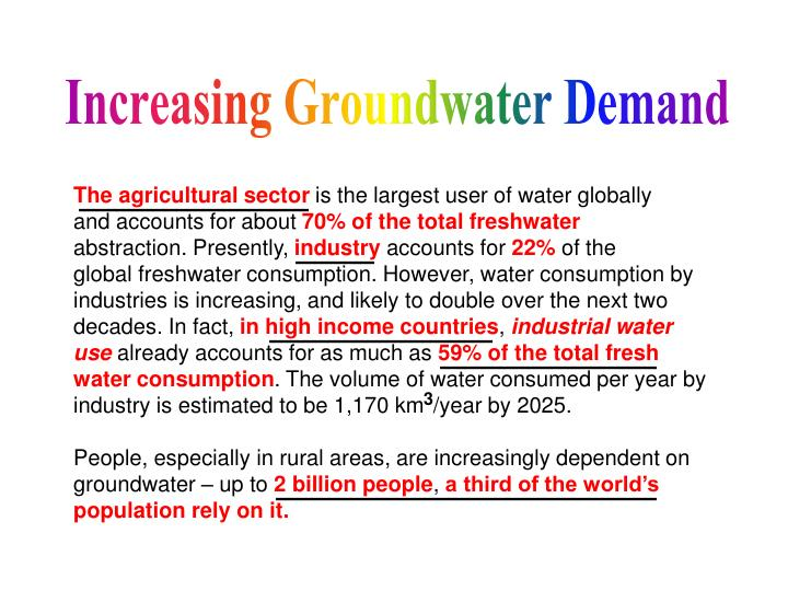 Increasing Groundwater Demand