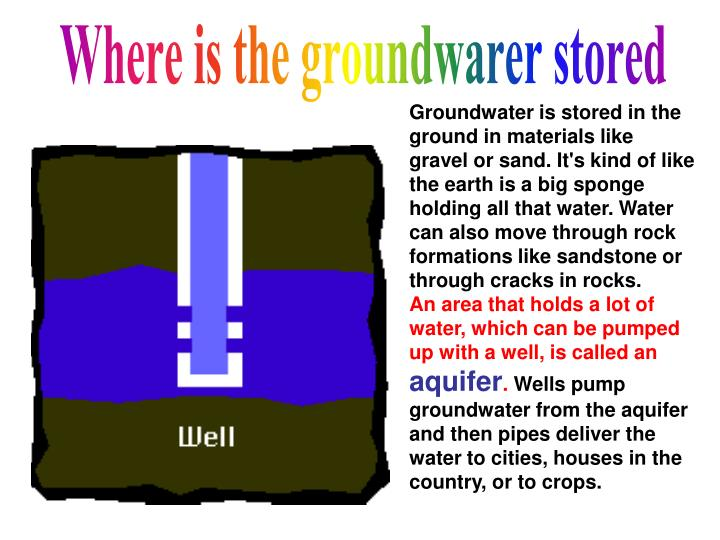 Where is the groundwarer stored