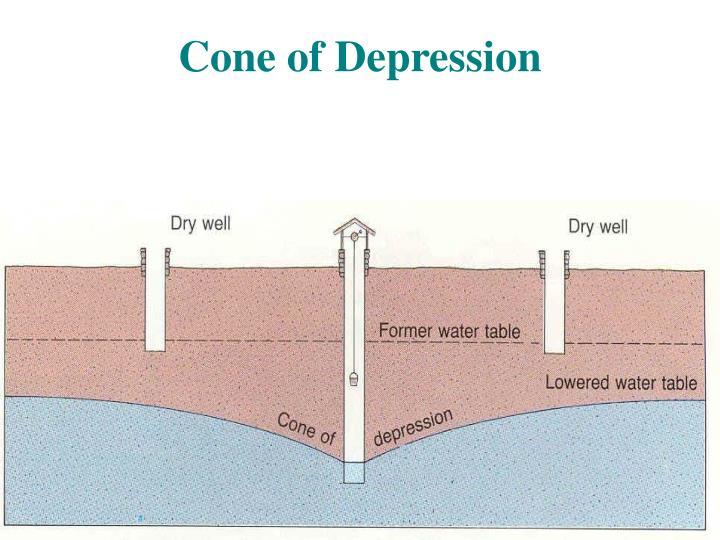 Cone of Depression