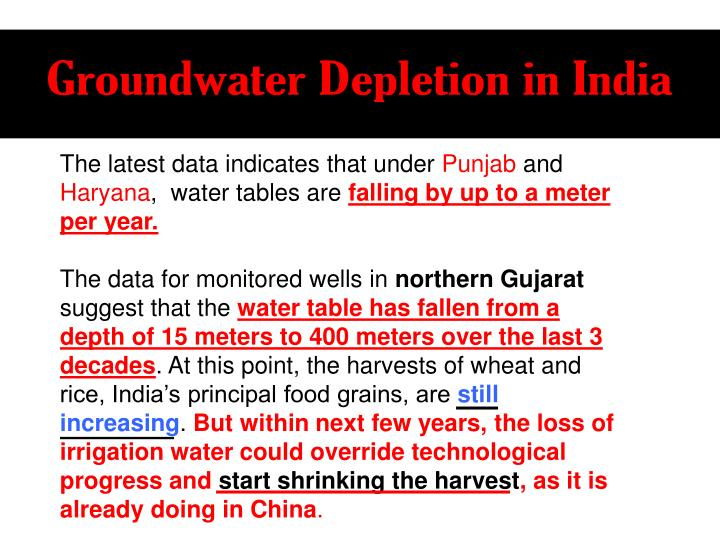 Groundwater Depletion in India