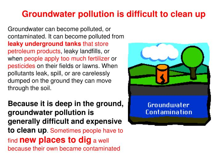 Groundwater pollution is difficult to clean up