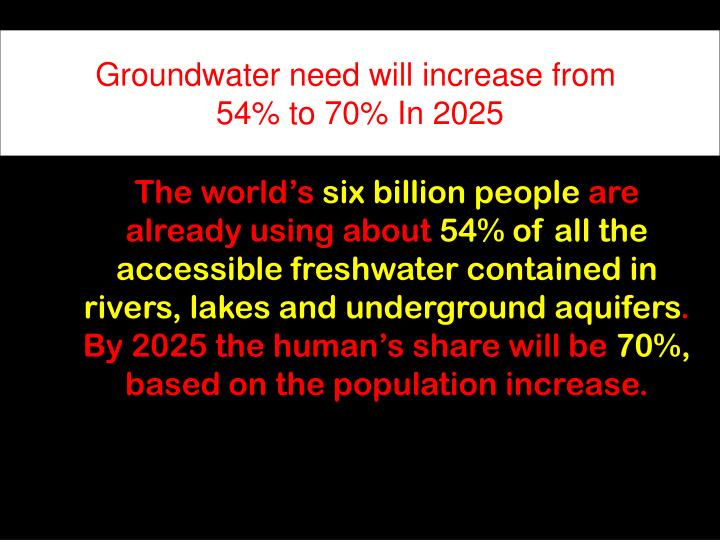 Groundwater need will increase from