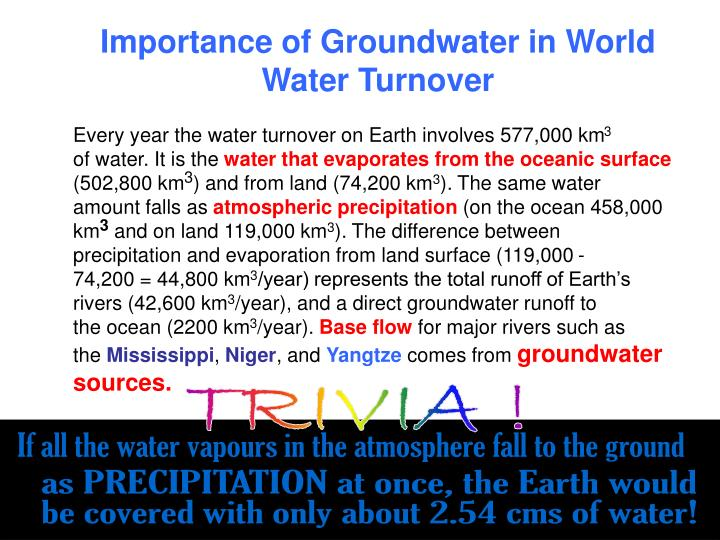Importance of Groundwater in World Water Turnover
