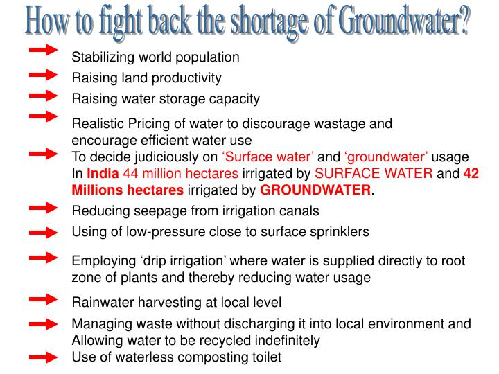 How to fight back the shortage of Groundwater?
