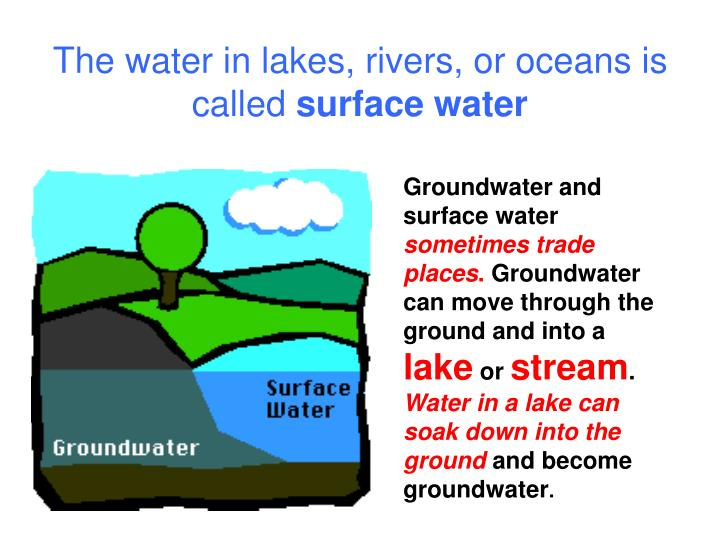 The water in lakes, rivers, or oceans is called
