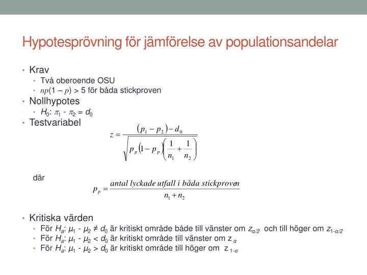 Hypotesprövning för jämförelse av populationsandelar