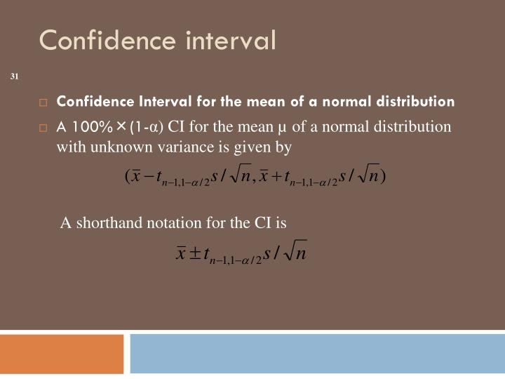 Confidence Interval for the mean of a normal distribution