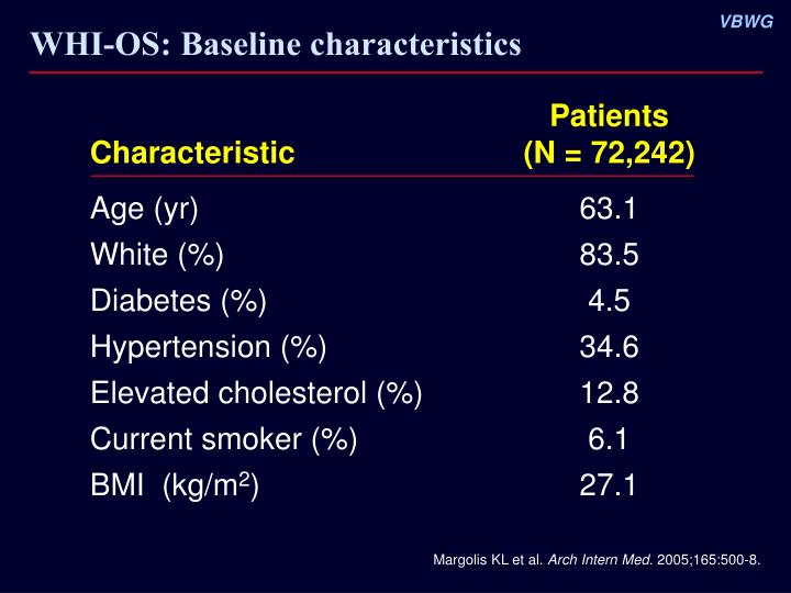 WHI-OS: Baseline characteristics