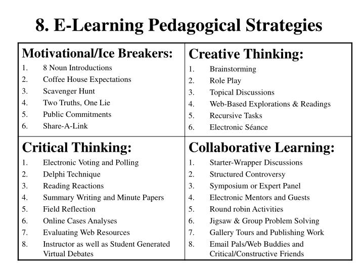 8. E-Learning Pedagogical Strategies