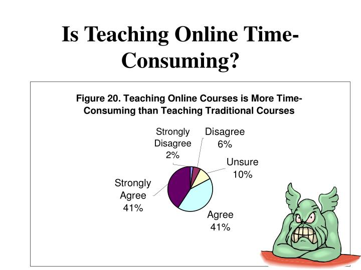 Is Teaching Online Time-Consuming?
