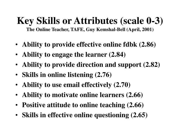 Key Skills or Attributes (scale 0-3)