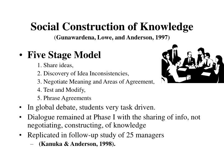 Social Construction of Knowledge