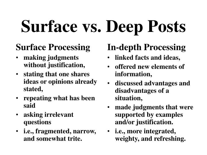 Surface Processing