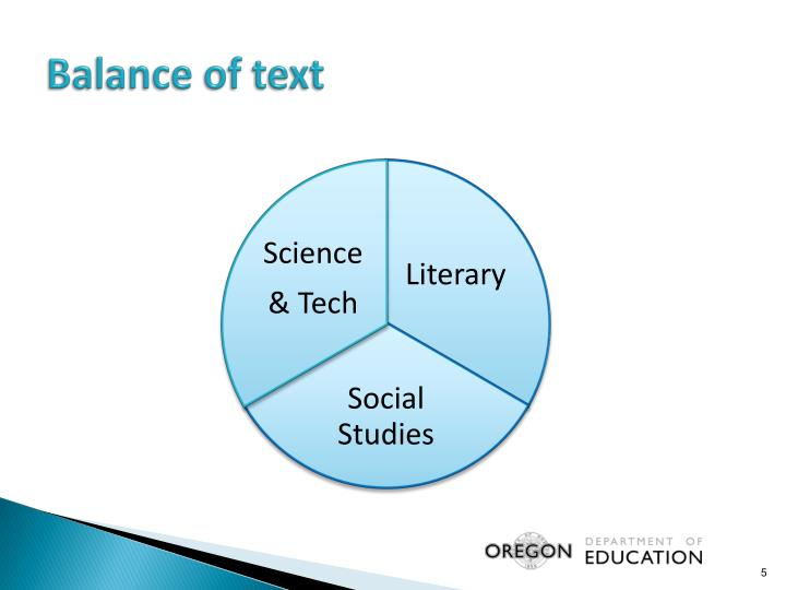Balance of text