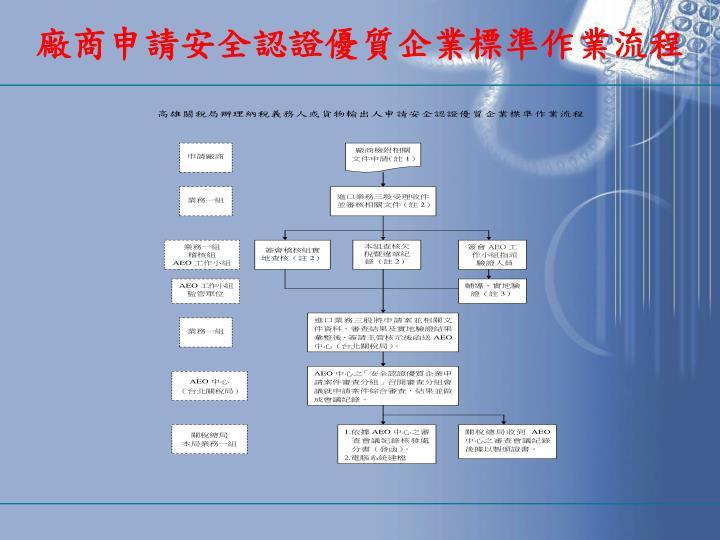 廠商申請安全認證優質企業標準作業流程