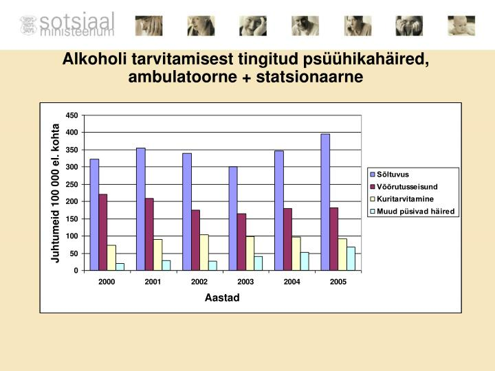 Alkoholi tarvitamisest tingitud psüühikahäired, ambulatoorne + statsionaarne