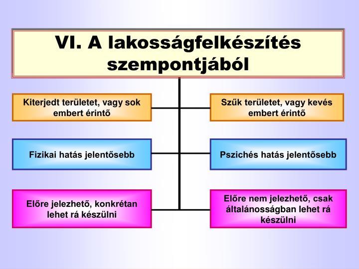 VI. A lakosságfelkészítés szempontjából