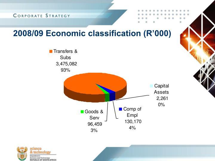2008/09 Economic classification (R'000)