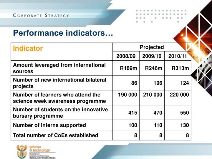 Performance indicators…
