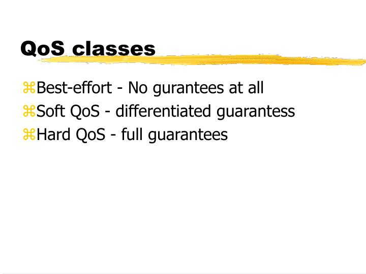 QoS classes
