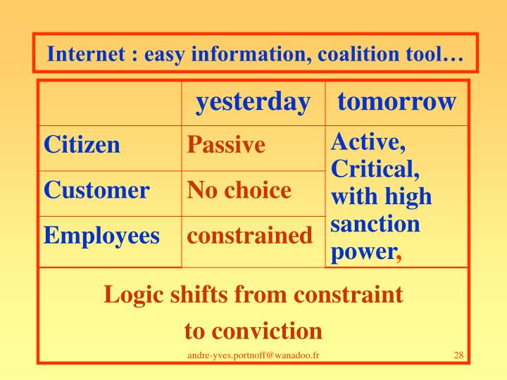 Internet : easy information, coalition tool…