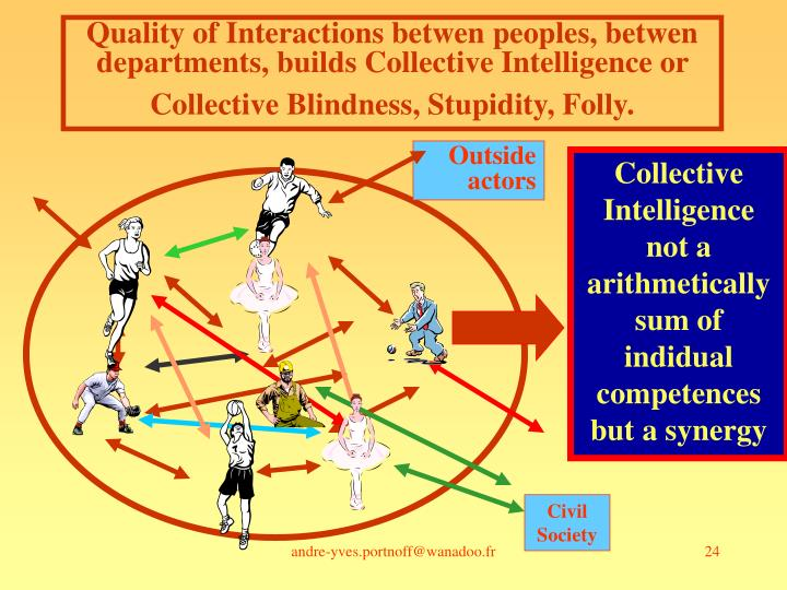 Quality of Interactions betwen peoples, betwen departments, builds Collective Intelligence or Collective Blindness, Stupidity, Folly.